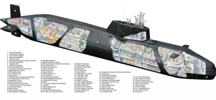 BERNARD CONTROLS为法国海军潜艇保驾护航